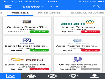 Belajar Trading Saham Menggunakan Aplikasi Cara Bermain ...